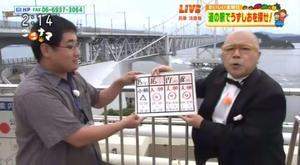 NHK | ごごナマ「おいしい金曜日」のコーナーにて、道の駅うずしおが紹介されました!